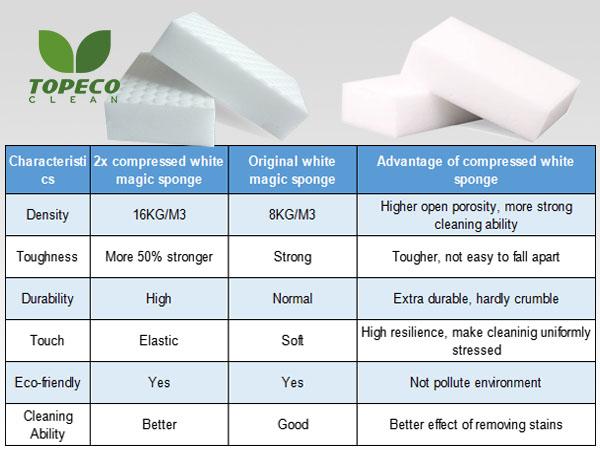 high density magic sponge eraser melamine cleaner