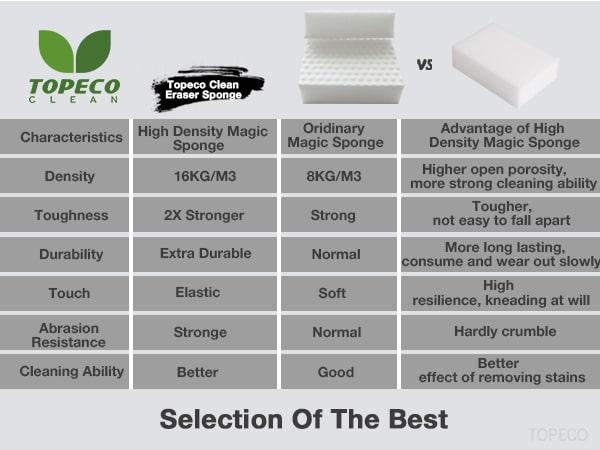 high density melamine foam